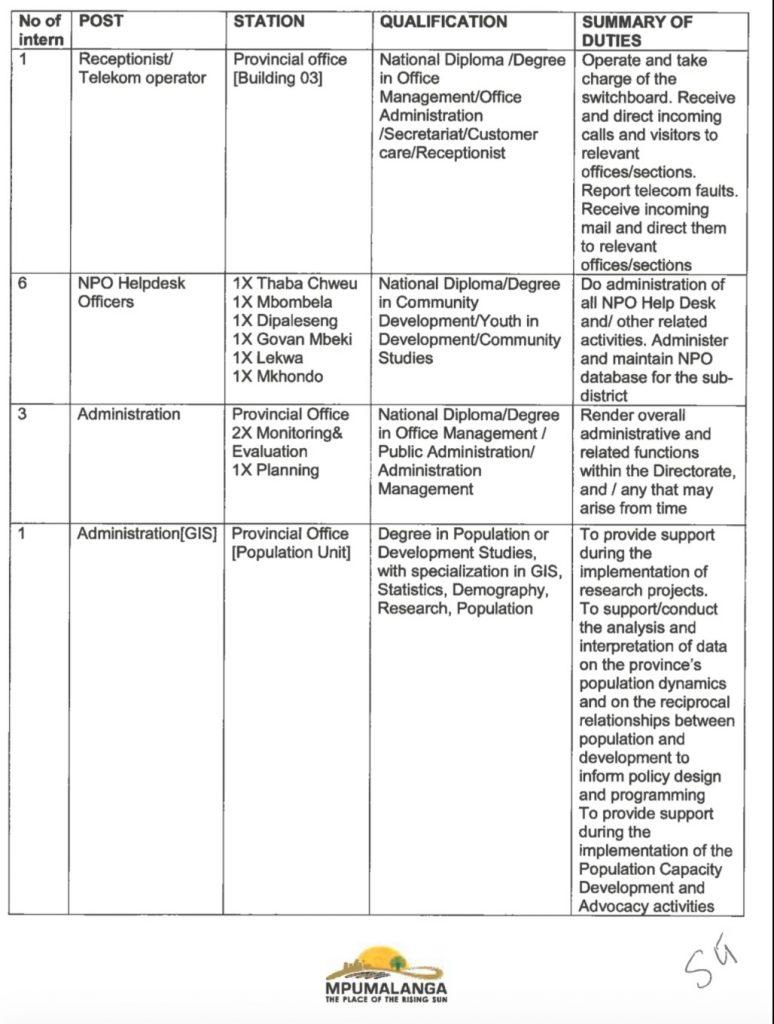 dept of social development internships 2018-2019