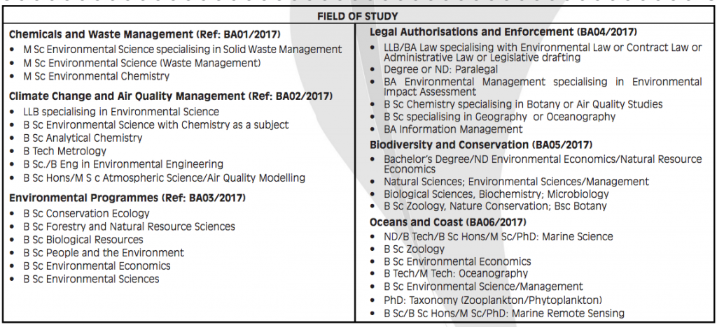 bursary-at-dept-of-environmental-affairs